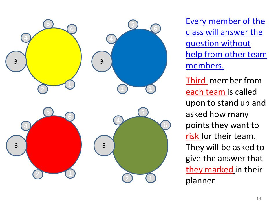 Every member of the class will answer the question without help from other team members.