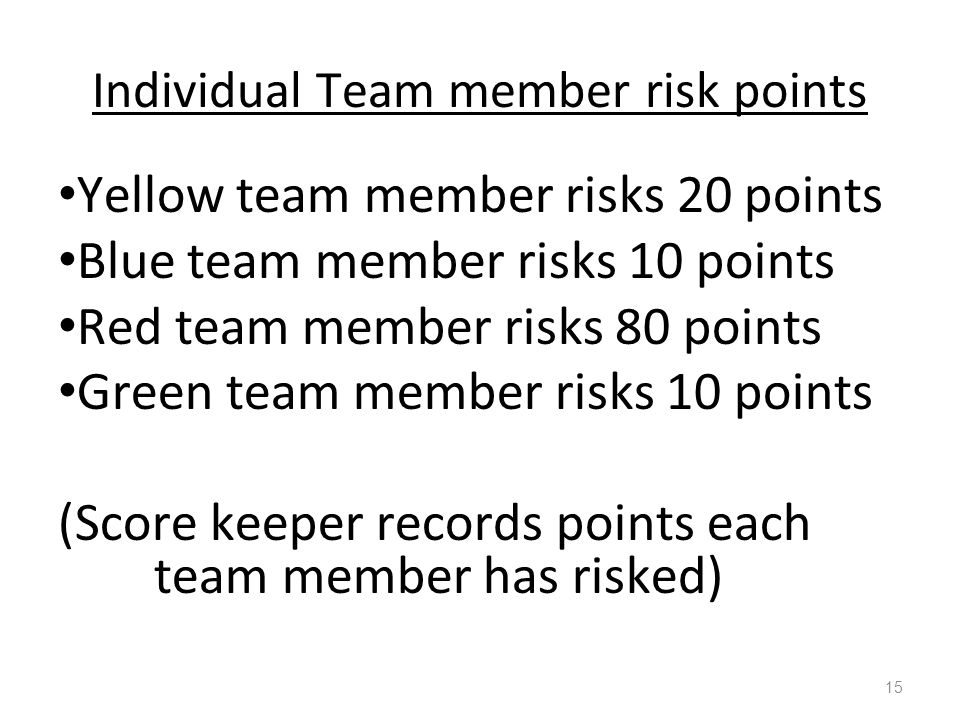 Individual Team member risk points