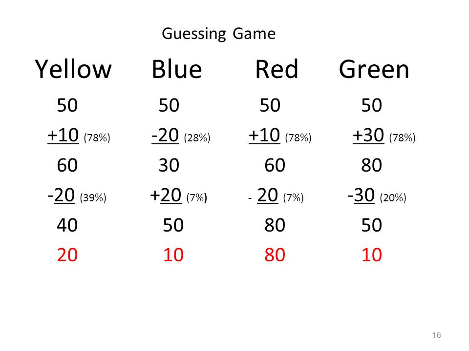 Guessing Game Yellow Blue Red Green.