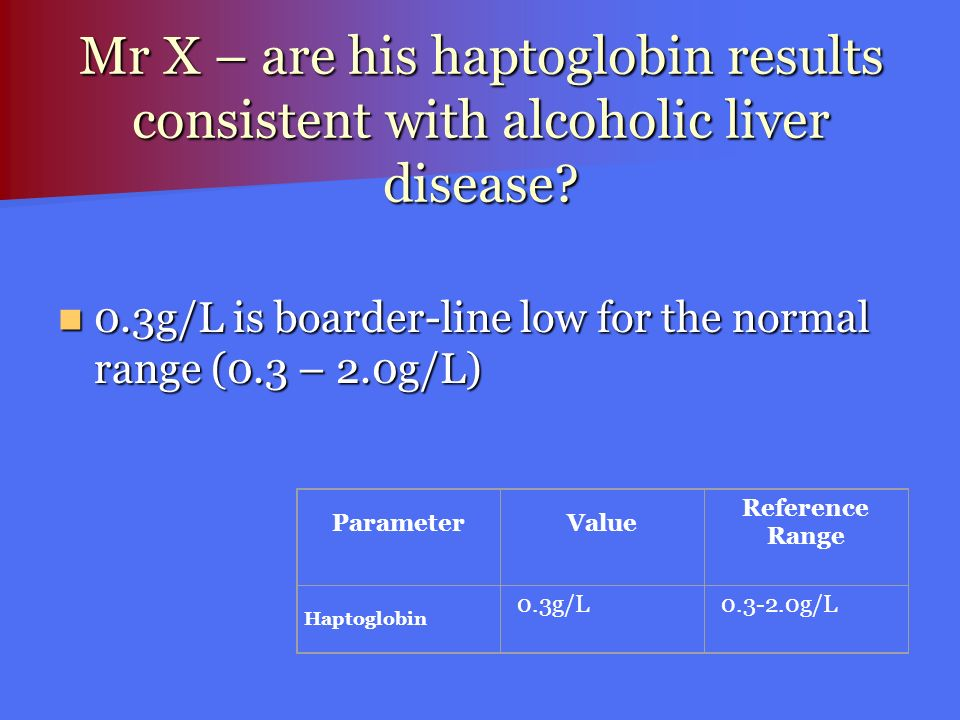 Mr X – are his haptoglobin results consistent with alcoholic liver disease