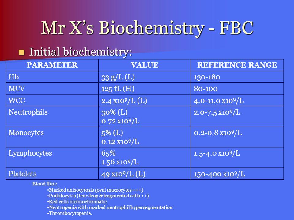 Mr X's Biochemistry - FBC