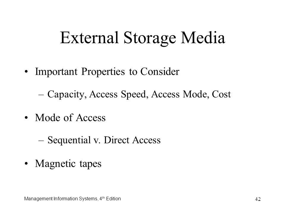 External Storage Media