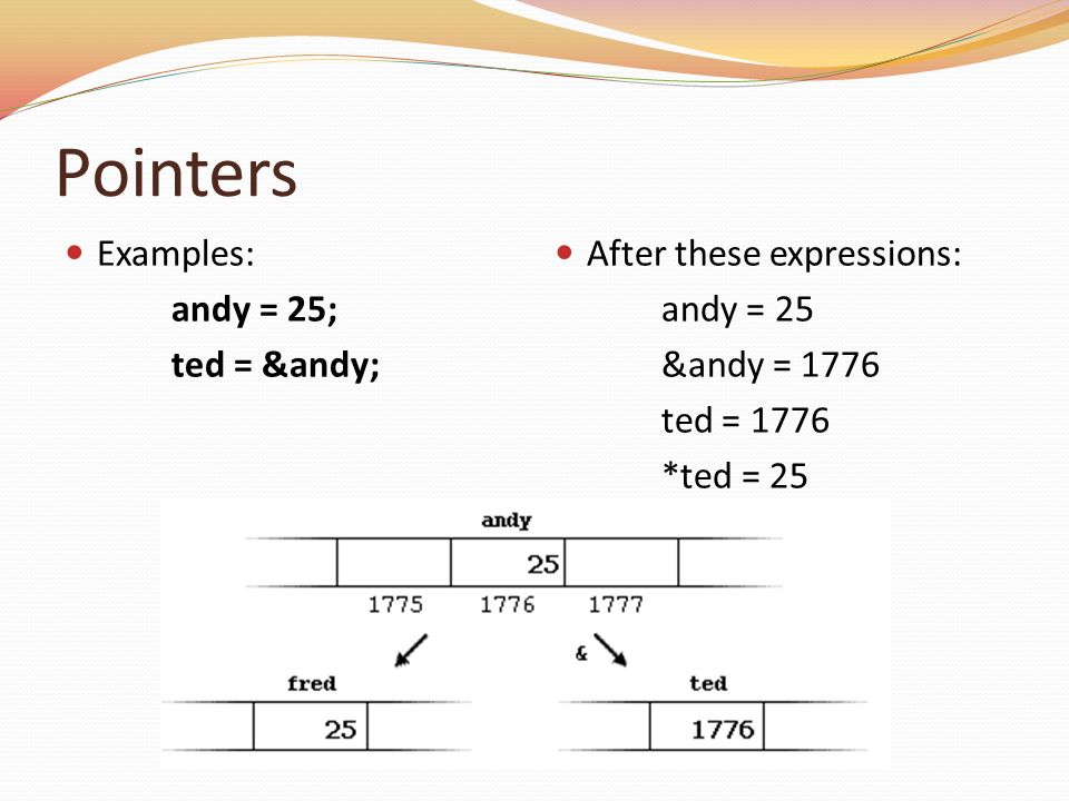 Pointers Examples: andy = 25; ted = &andy; After these expressions: