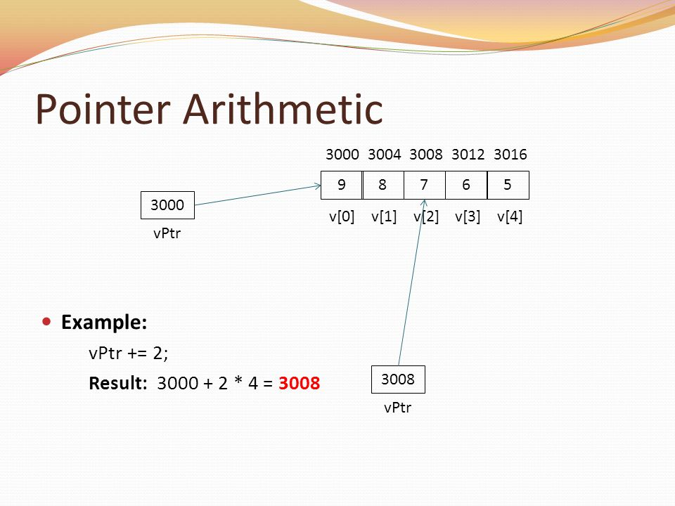 Pointer Arithmetic Example: vPtr += 2; Result: * 4 =