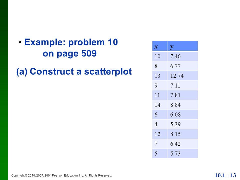 Construct a scatterplot