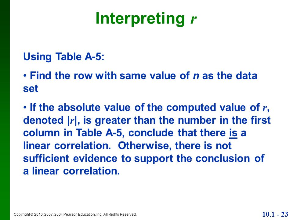 Interpreting r Using Table A-5: