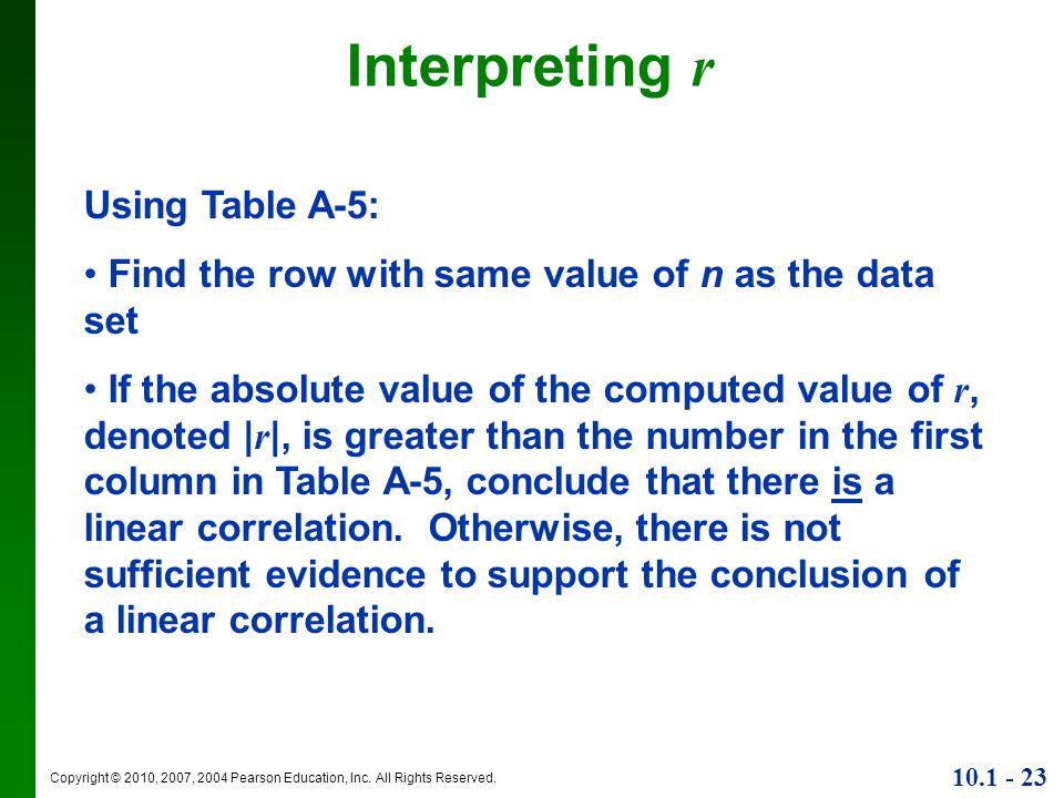 Interpreting r Using Table A-5:
