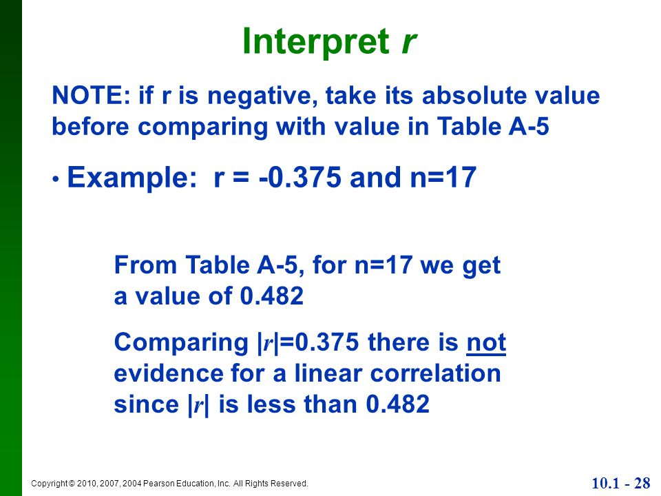 Interpret r NOTE: if r is negative, take its absolute value before comparing with value in Table A-5.