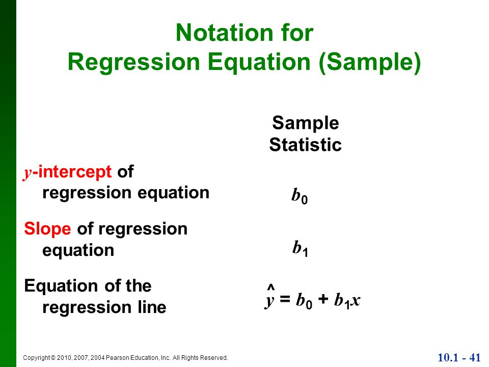 Notation for Regression Equation (Sample)