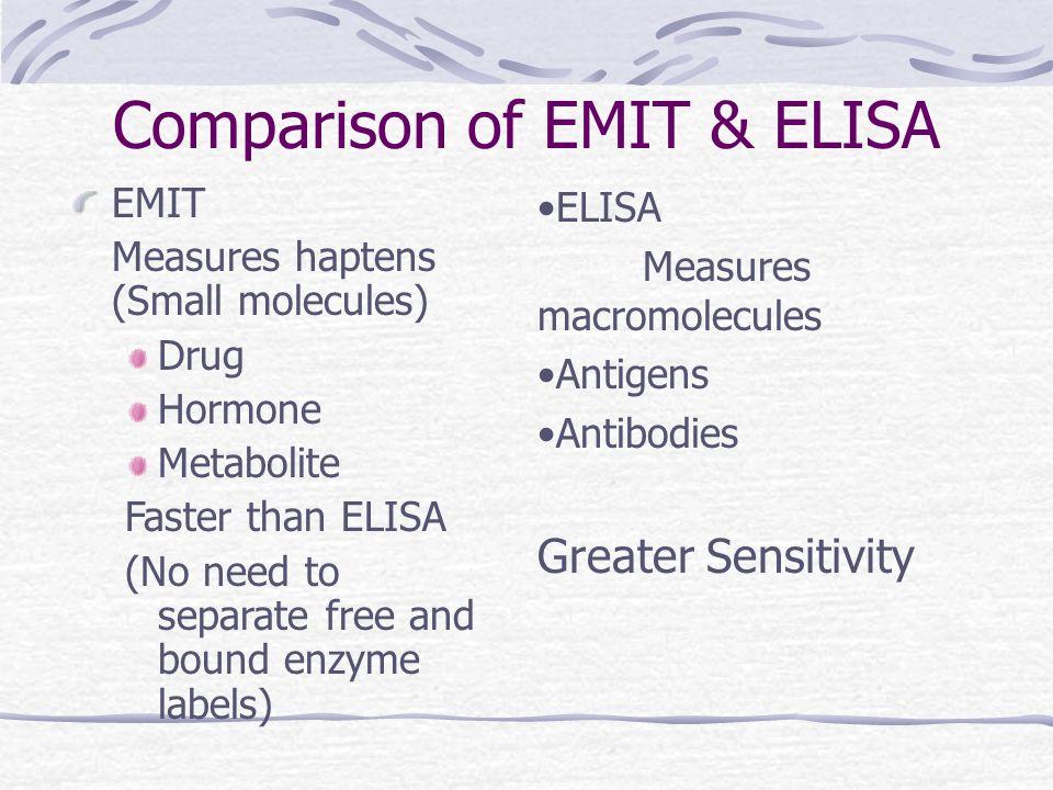 Comparison of EMIT & ELISA