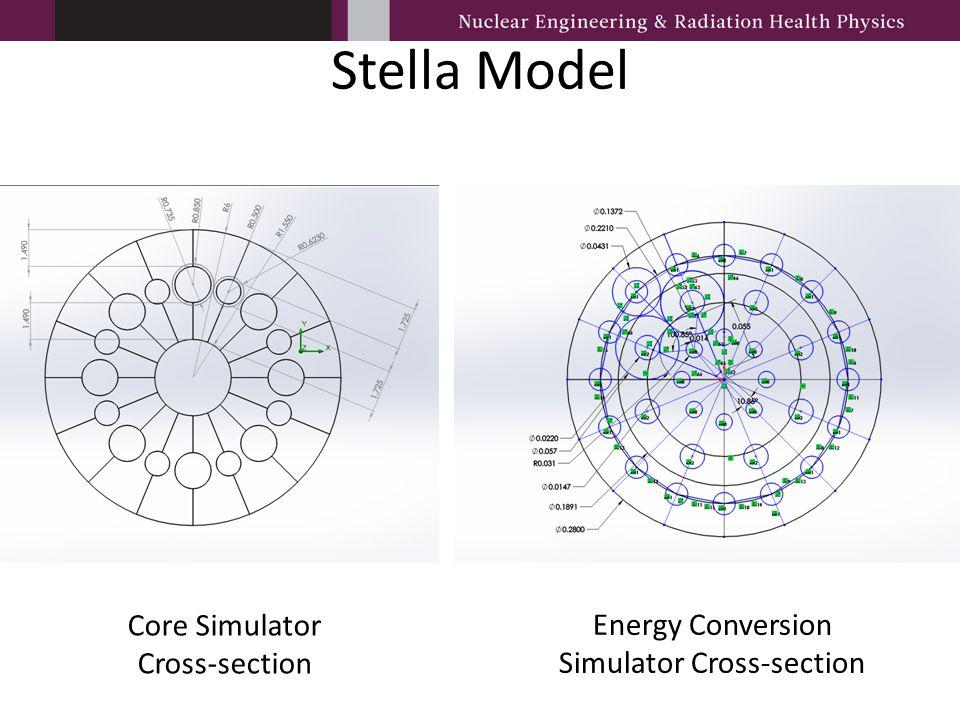 Simulator Cross-section