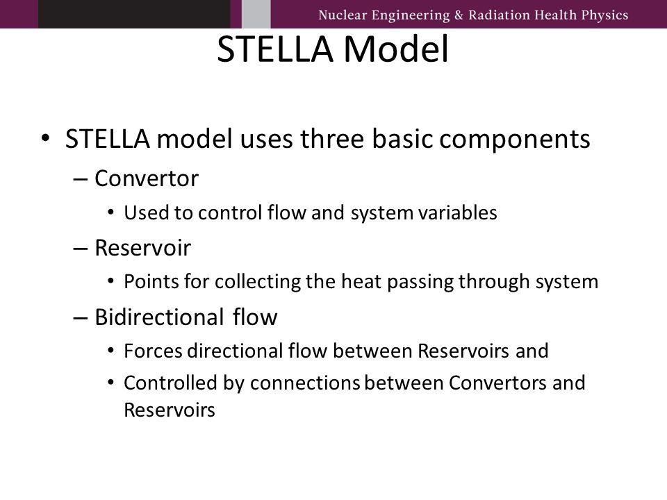 STELLA Model STELLA model uses three basic components Convertor