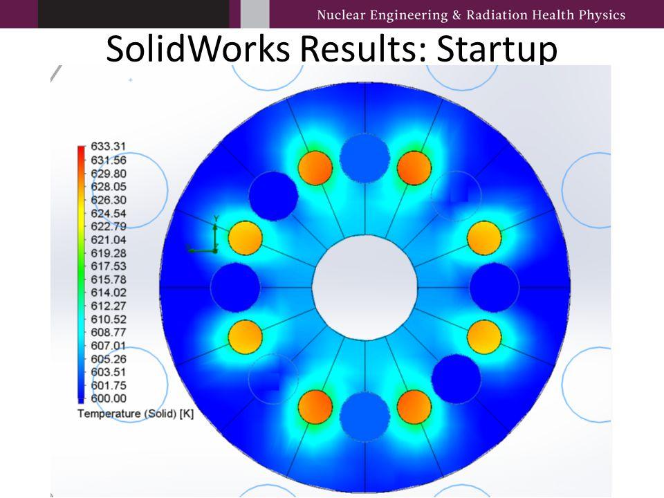SolidWorks Results: Startup