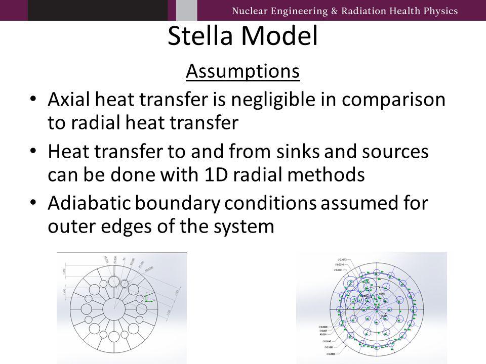 Stella Model Assumptions