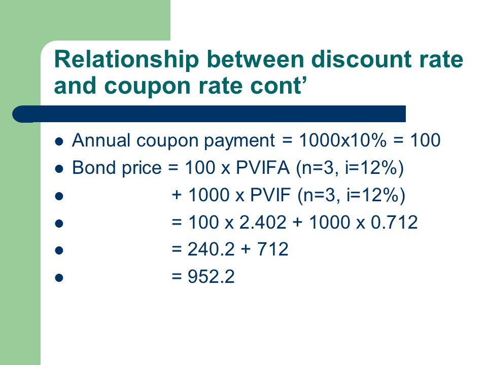 Relationship between discount rate and coupon rate cont'