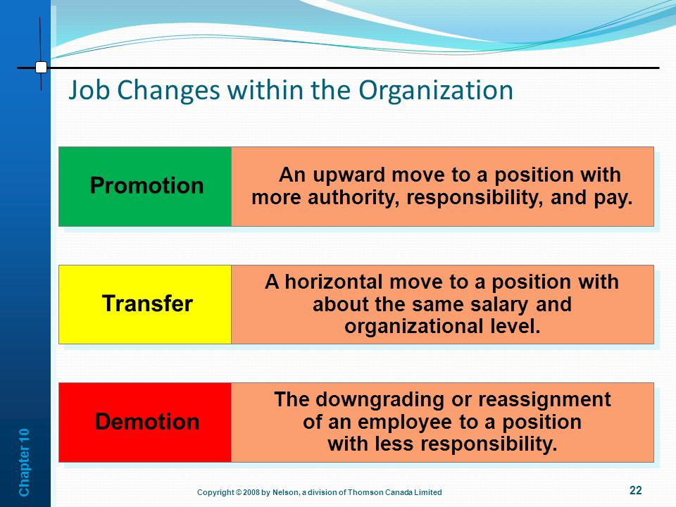 Job Changes within the Organization