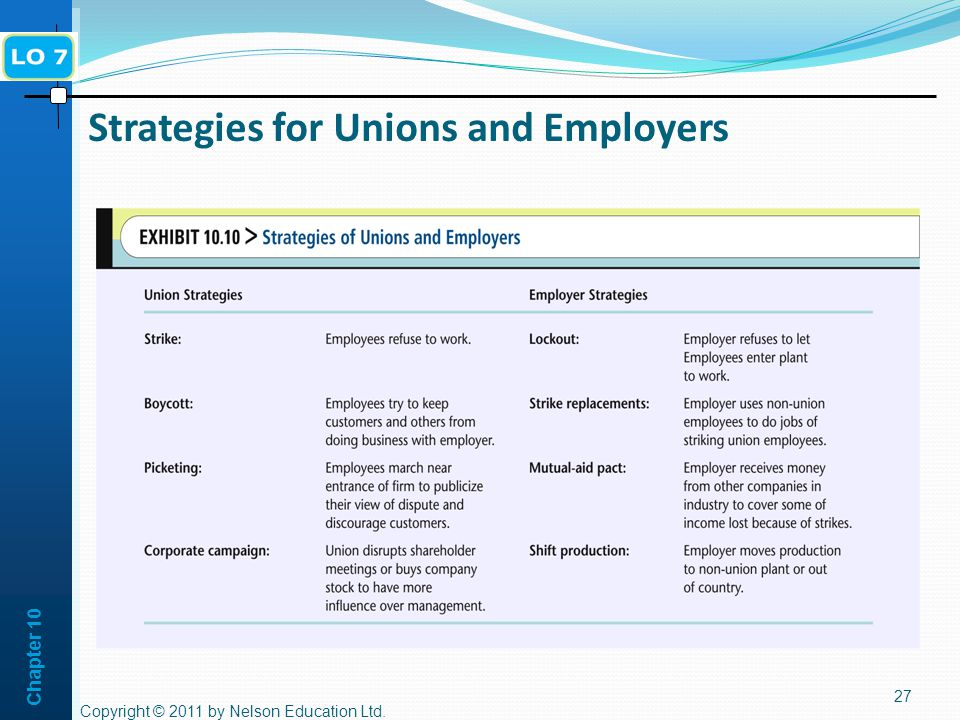 Strategies for Unions and Employers