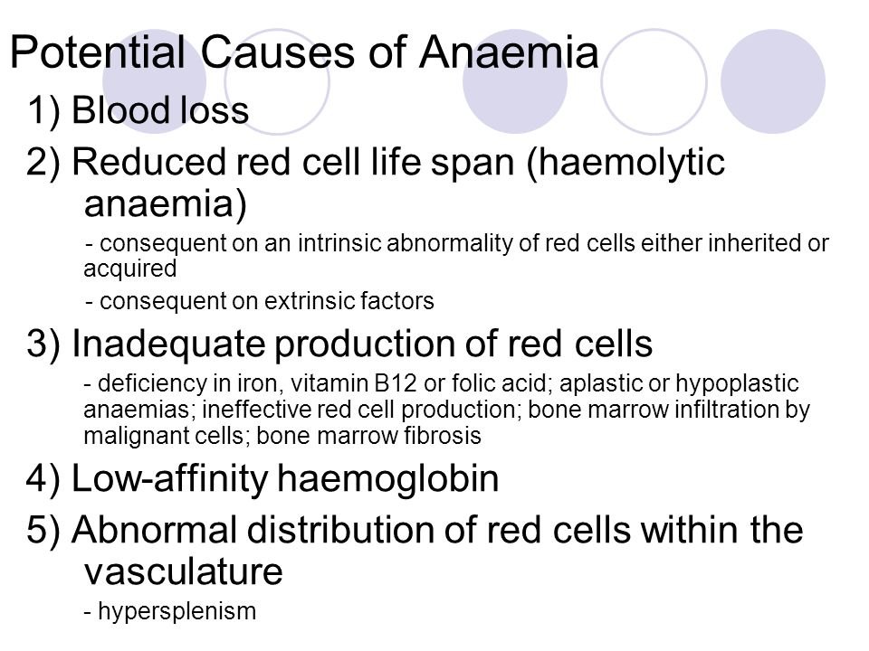 Potential Causes of Anaemia
