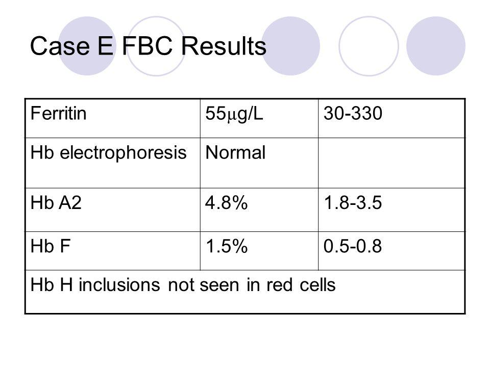 Case E FBC Results Ferritin 55µg/L 30-330 Hb electrophoresis Normal
