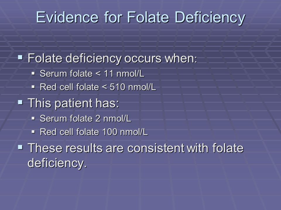 Evidence for Folate Deficiency