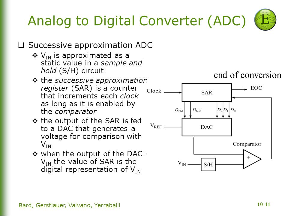 Analog to Digital Converter (ADC)