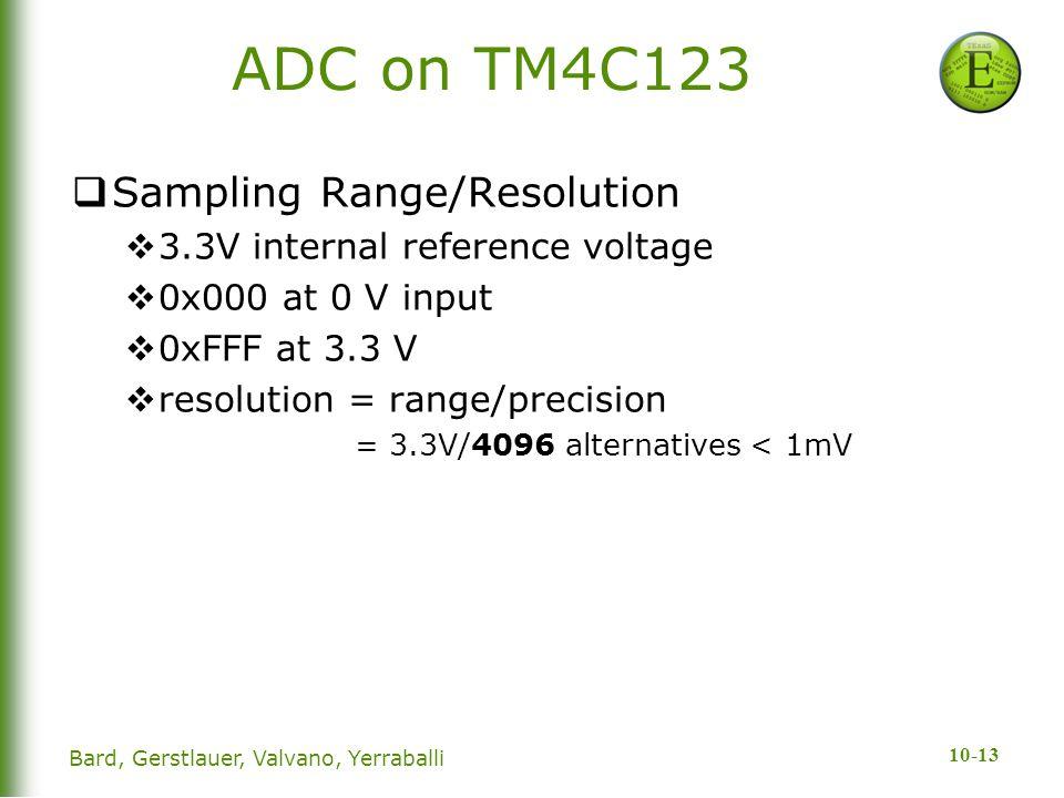 ADC on TM4C123 Sampling Range/Resolution