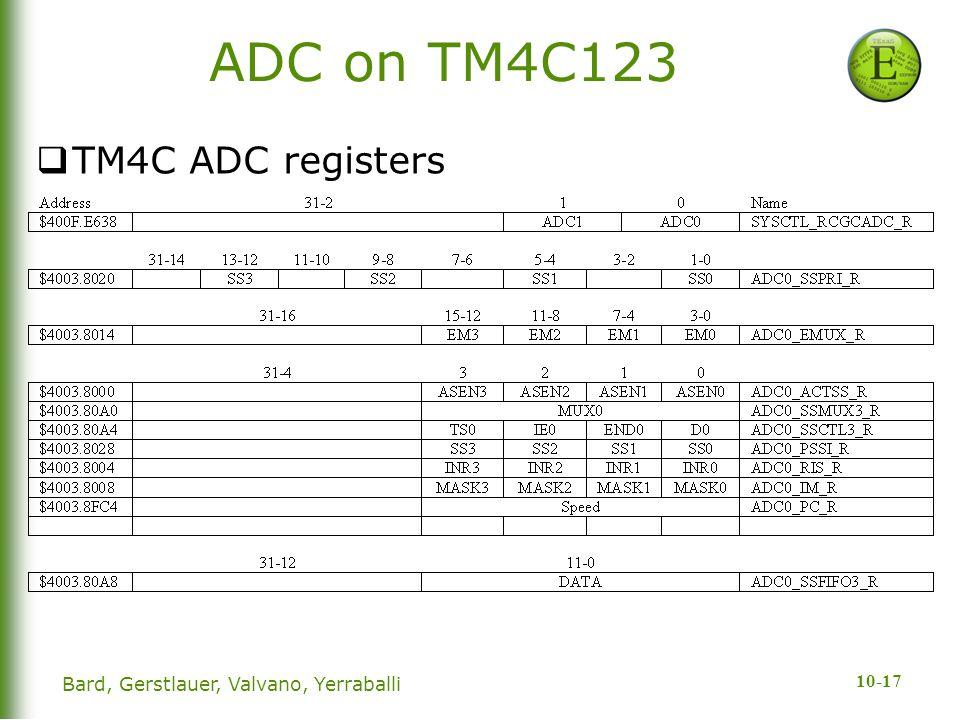 ADC on TM4C123 TM4C ADC registers