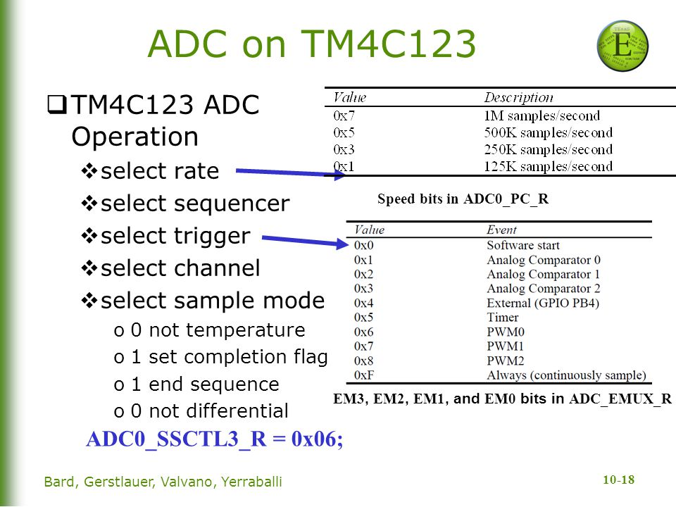 ADC on TM4C123 TM4C123 ADC Operation select rate select sequencer