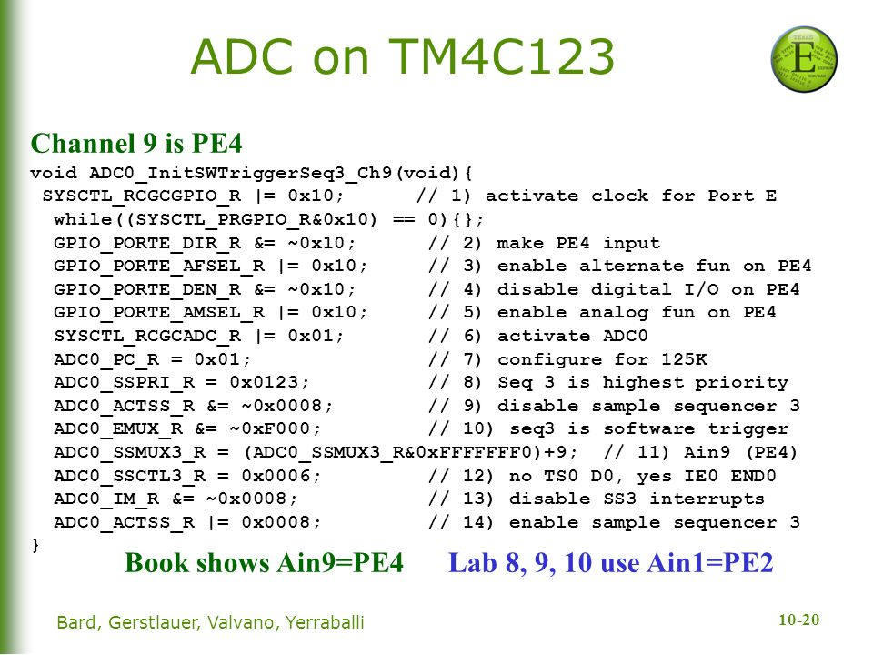 ADC on TM4C123 Channel 9 is PE4. void ADC0_InitSWTriggerSeq3_Ch9(void){ SYSCTL_RCGCGPIO_R |= 0x10; // 1) activate clock for Port E.