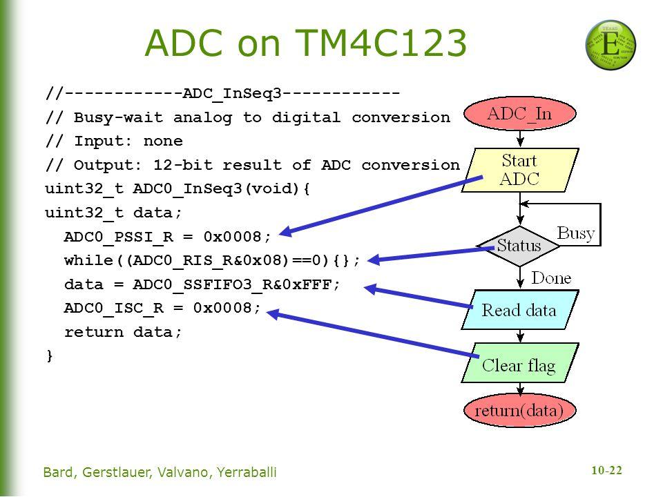 ADC on TM4C123 //------------ADC_InSeq3------------