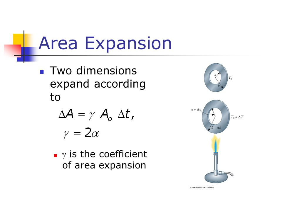 Area Expansion Two dimensions expand according to