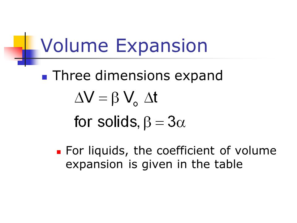 Volume Expansion Three dimensions expand