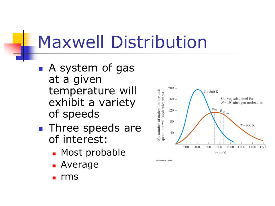 Maxwell Distribution A system of gas at a given temperature will exhibit a variety of speeds. Three speeds are of interest: