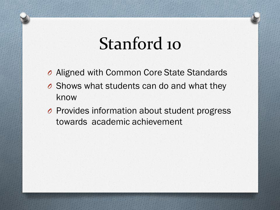 Stanford 10 Aligned with Common Core State Standards