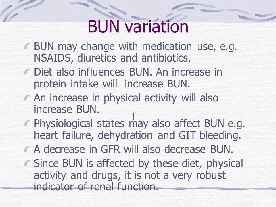 BUN variationBUN may change with medication use, e.g. NSAIDS, diuretics and antibiotics.