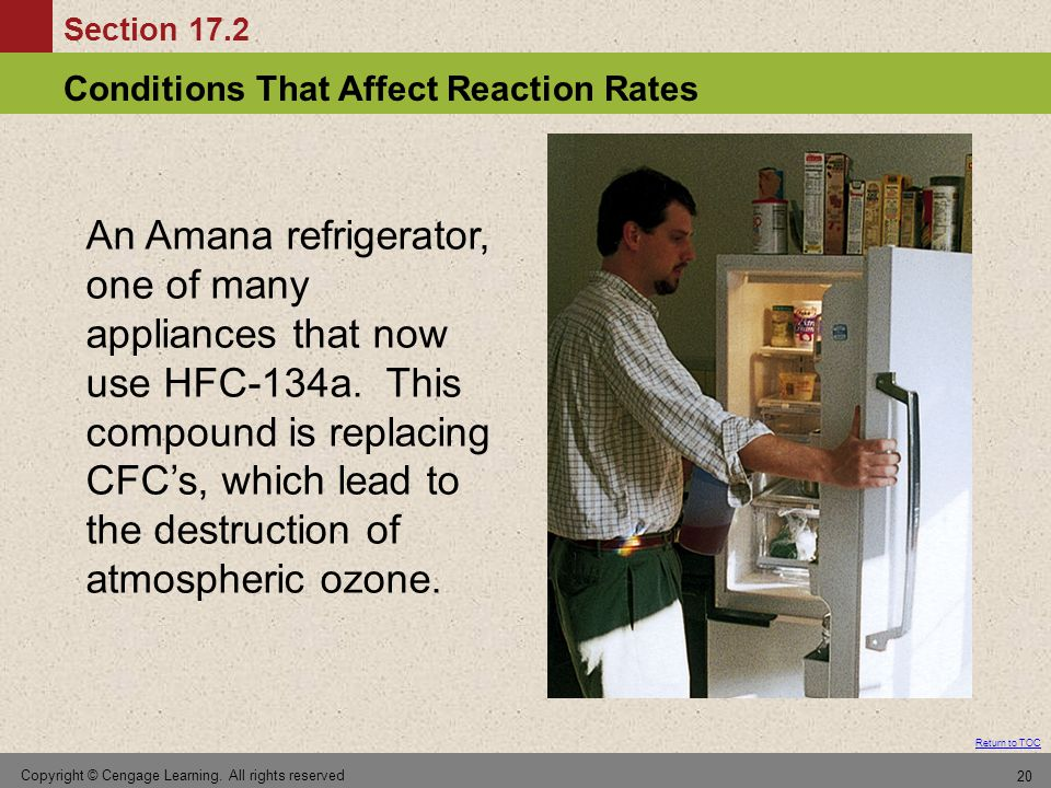 An Amana refrigerator, one of many appliances that now use HFC-134a