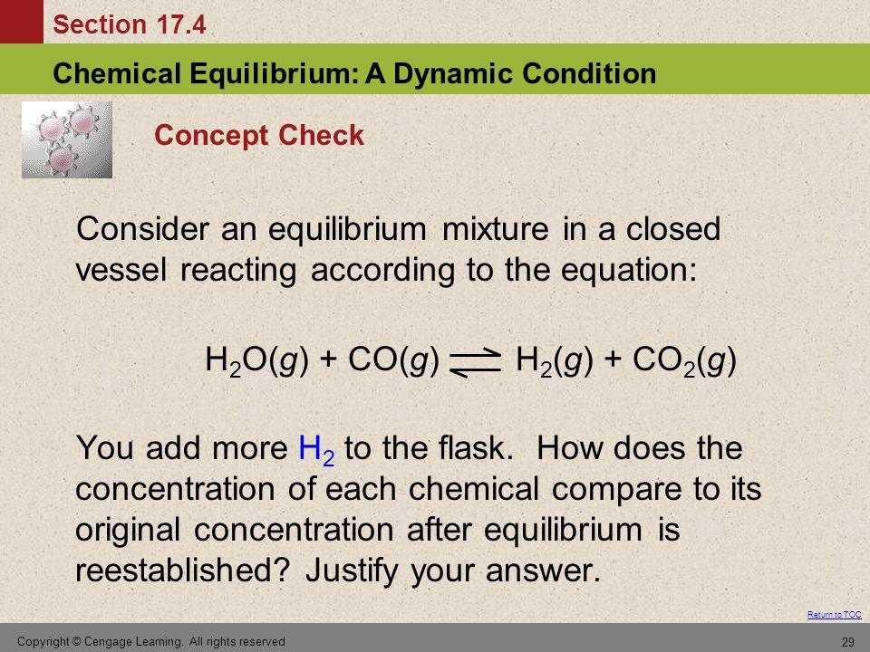 H2O(g) + CO(g) H2(g) + CO2(g)