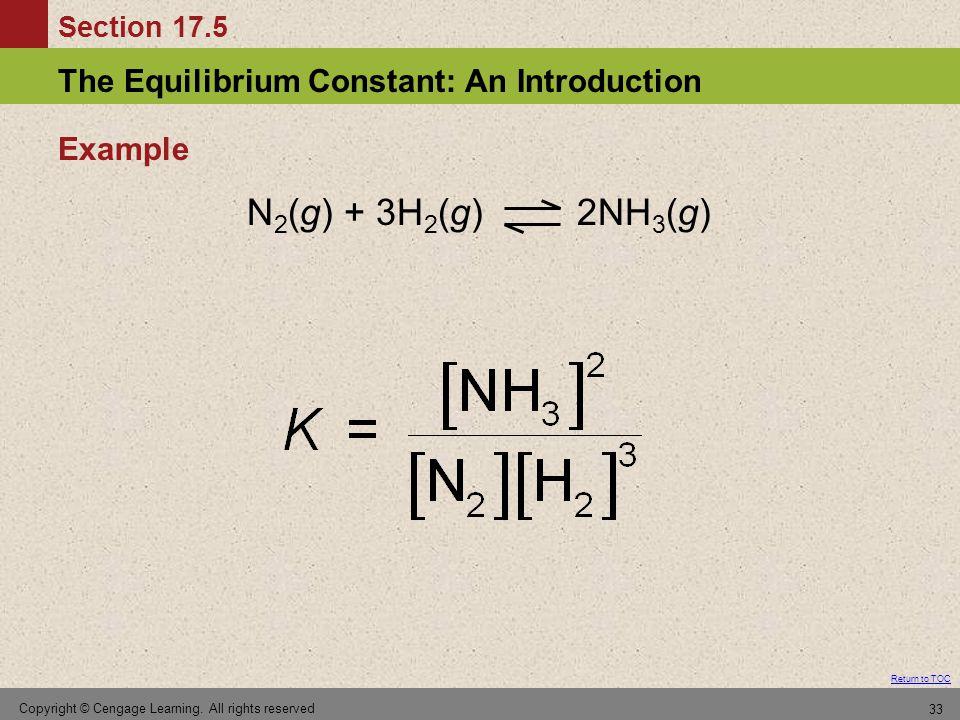 N2(g) + 3H2(g) 2NH3(g) Example