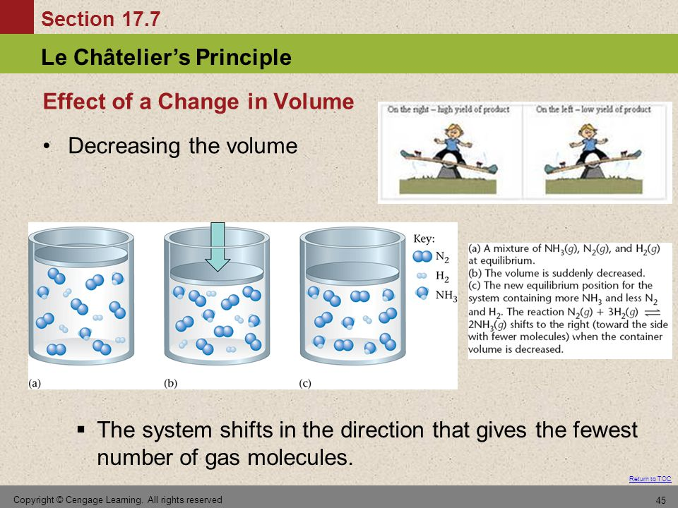 Effect of a Change in Volume