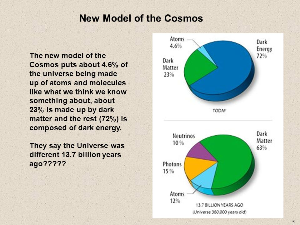 New Model of the Cosmos