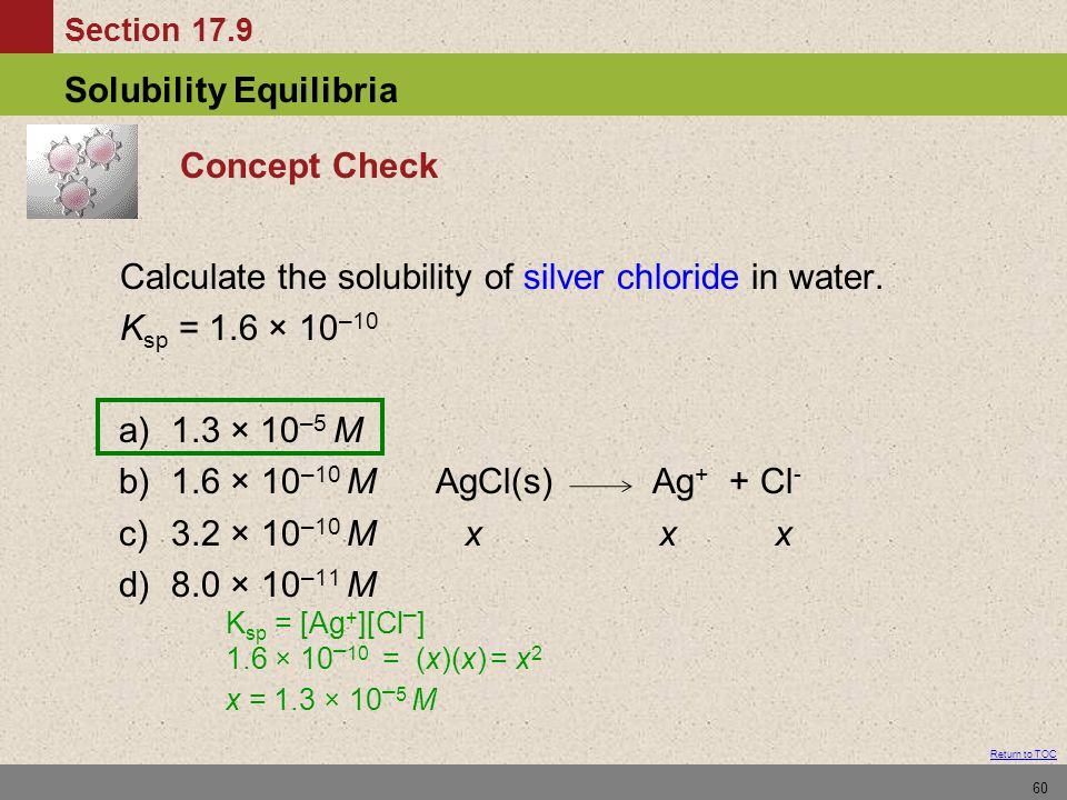Calculate the solubility of silver chloride in water.