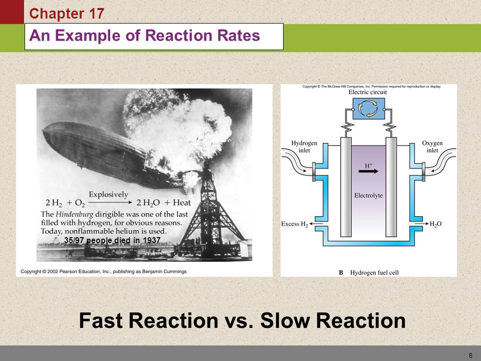 An Example of Reaction Rates