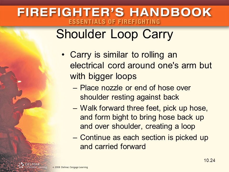 Shoulder Loop Carry Carry is similar to rolling an electrical cord around one s arm but with bigger loops.