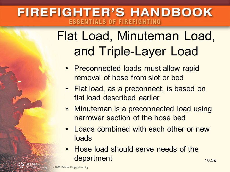 Flat Load, Minuteman Load, and Triple-Layer Load