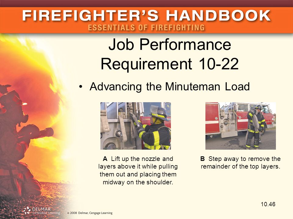 Job Performance Requirement 10-22