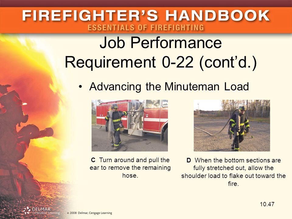 Job Performance Requirement 0-22 (cont'd.)