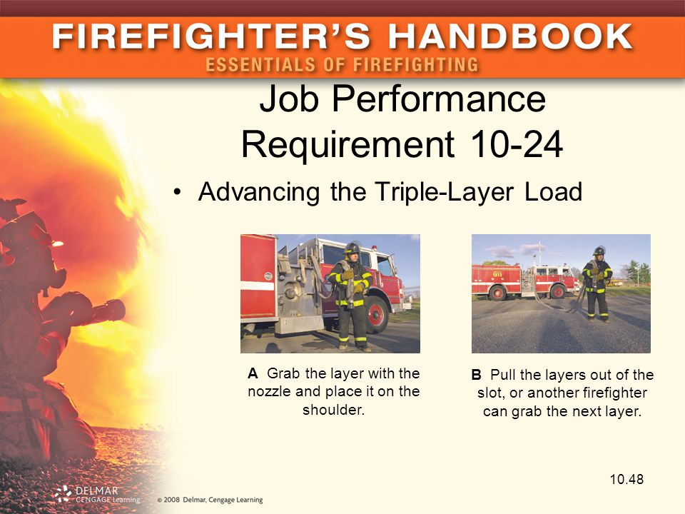 Job Performance Requirement 10-24