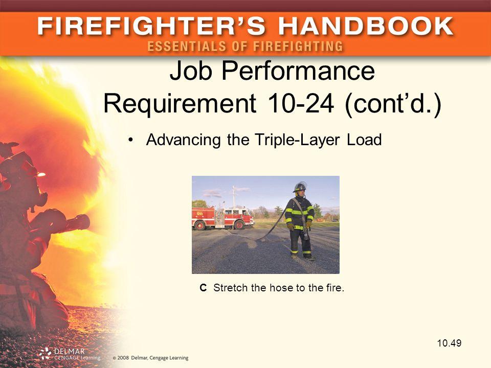 Job Performance Requirement 10-24 (cont'd.)
