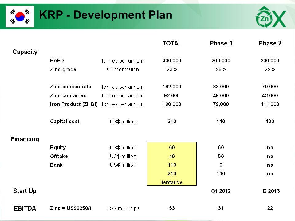 KRP - Development Plan 12