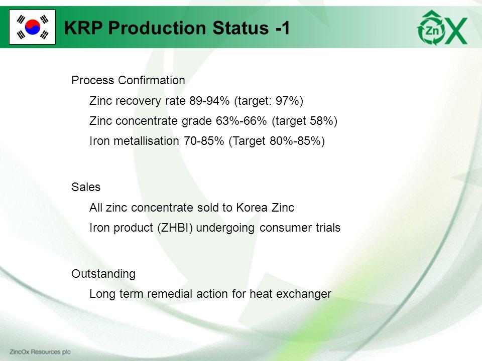 KRP Production Status -1